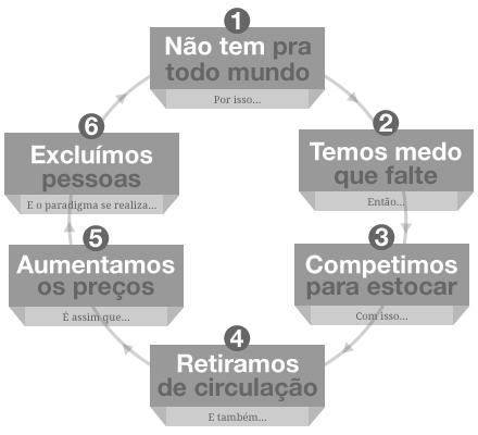Imagem puxada de http://www.laboriosa89.com/